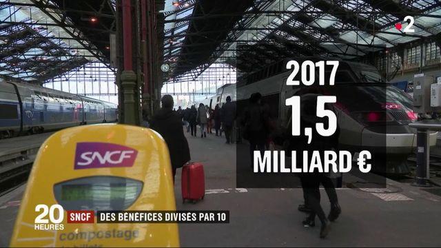 SNCF : des bénéfices divisés par 10