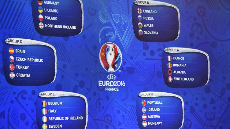 Le tableau de l'Euro 2016 lors du tirage au sort de la compétition, le 12 décembre 2015, à Paris. (LOIC VENANCE / AFP)