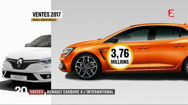 Renault : ventes record du groupe grâce à l'international