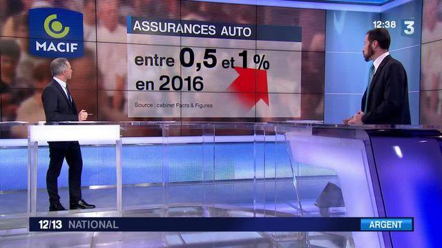 Assurances auto et habitation : peu de hausse pour 2016