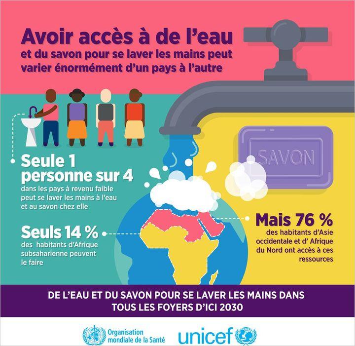 Infographie Unicef sur l'accès à l'eau (Capture d'écran)