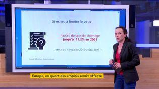 Aurélie Schiller (FRANCEINFO)