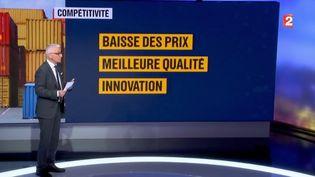 Commerce extérieur (FRANCE 2)