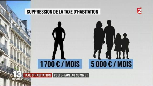 ISF, taxe d'habitation : Emmanuel Macron modifie le calendrier des réformes fiscales