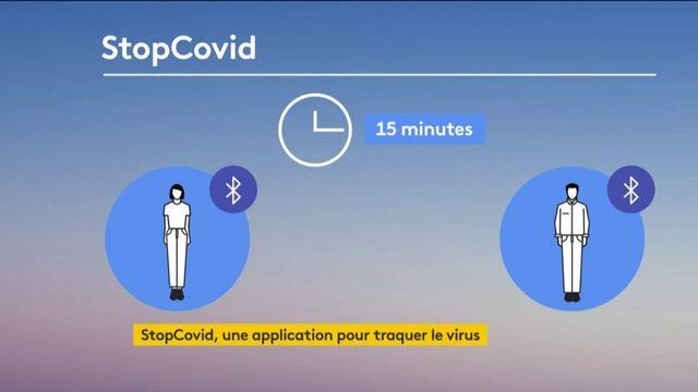 StopCovid : une application pour traquer le coronavirus