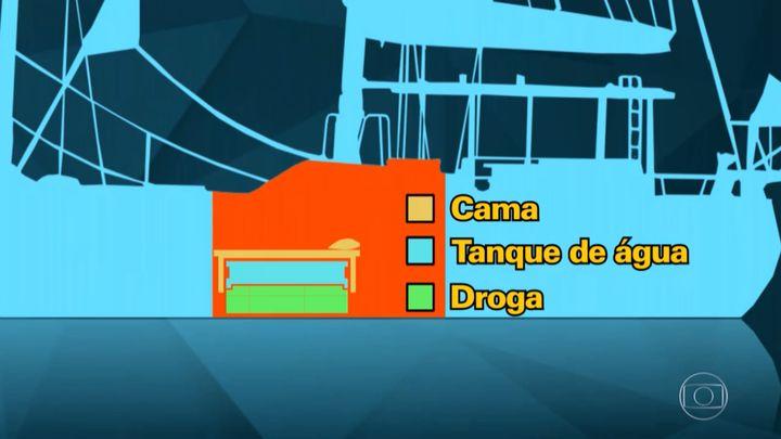 """""""La cocaïne était cachée en profondeur""""(capture d'écran de l'émission """"Fantastico"""",diffusée le 14 janvier 2018 sur la chaîne de télévision brésilienne G1. (BROYER MARTIN)"""