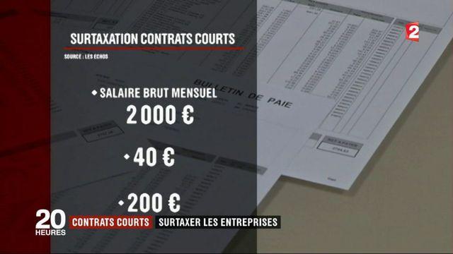 Contrats courts : des cotisations patronales bientôt variables ?