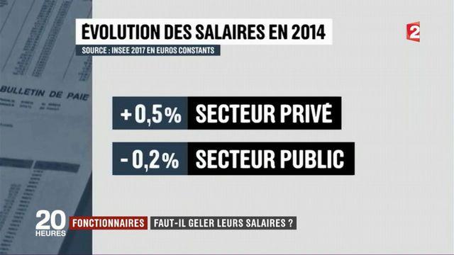 Fonctionnaires : faut-il geler leurs salaires ?