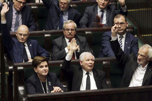 En bas à gauche, Beata Szydlo, Première ministre de Pologne. A sa droite, Jaroslaw Kaczynski, président du Parti Loi et Justice (PiS). Lequel passe pour être le vrai chef de gouvernement agissant dans l'ombre... (REUTERS - Kacper Pempel)