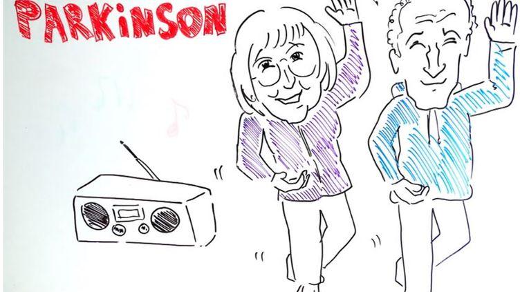 La musique stimule le cerveau pour les malades de Parkinson (FRANCEINFO)