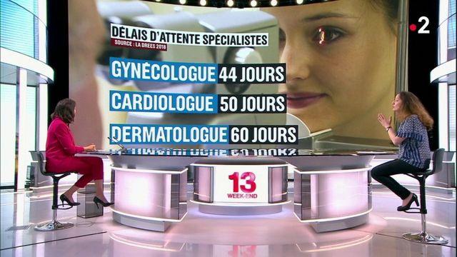 Santé : chez les spécialistes, de longs délais d'attente