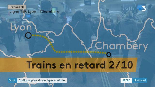 SNCF : radiographie d'une ligne malade