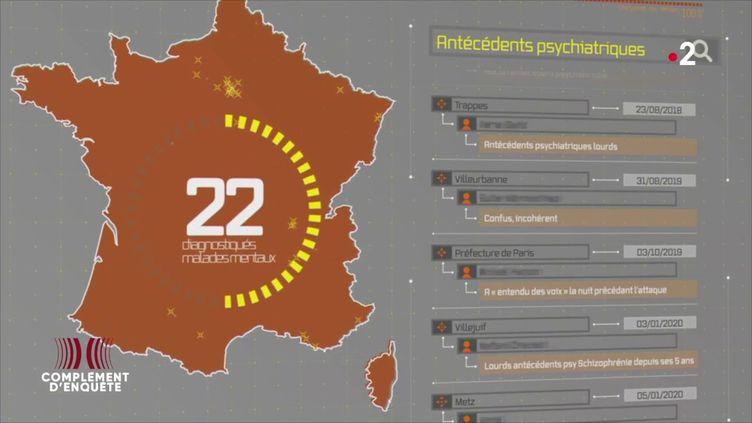 """Terrorisme : ces """"fous d'Allah"""" qui ont des antécédents psychiatriques (COMPLÉMENT D'ENQUÊTE/FRANCE 2)"""