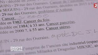 """""""Envoyé spécial"""". Une """"épidémie"""" de cancers autour d'une friche industrielle inquiète les riverains (FRANCE 2 / FRANCETV INFO)"""