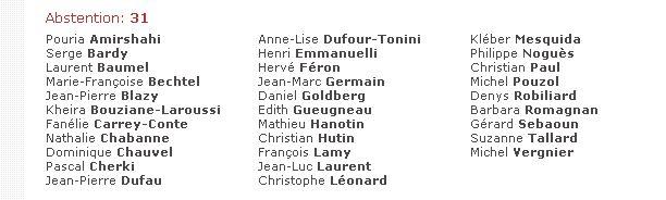(Les 31 abstentionnistes socialistes. © Capture d'écran)