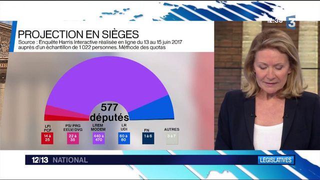 Législatives 2017 : vers une victoire de l'abstention ?