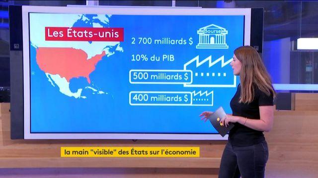 Coronavirus : les Etats prennent la main sur l'économie