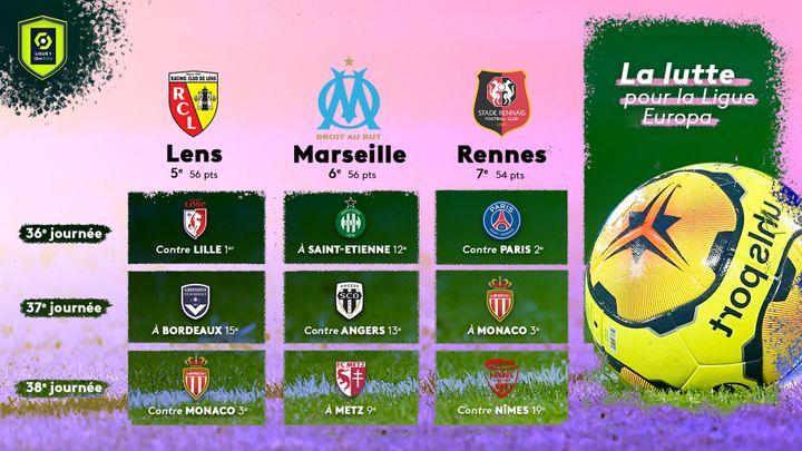Le programme des trois clubs engagés dans la lutte pour une qualification en Ligue Europa. (FLORIAN PARISOT / FRANCEINFO SPORT)