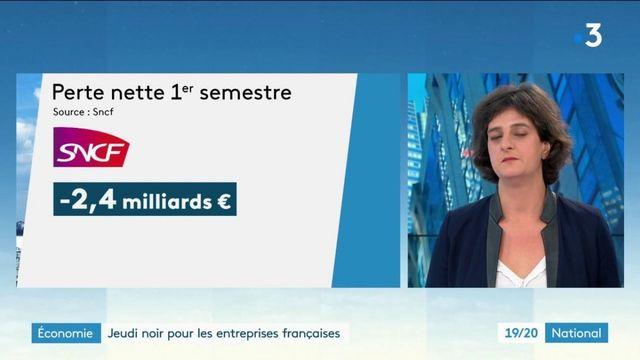 Économie : les entreprises françaises chutent