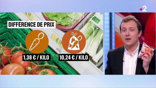 Conso : les Français raffolent des fruits et légumes prédécoupés