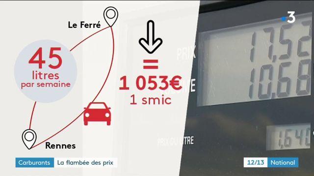 Carburants : la flambée des prix