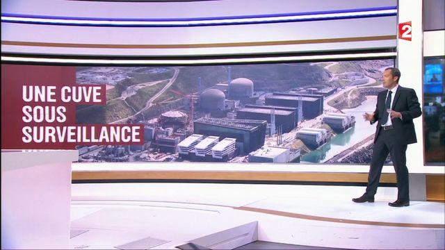 Nucléaire : contretemps inquiétant pour l'EPR de Flamanville