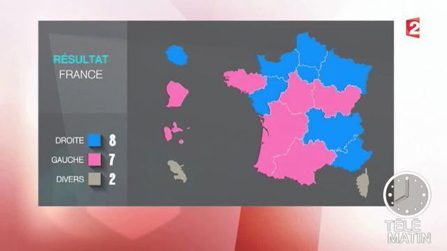 Régionales : résultats