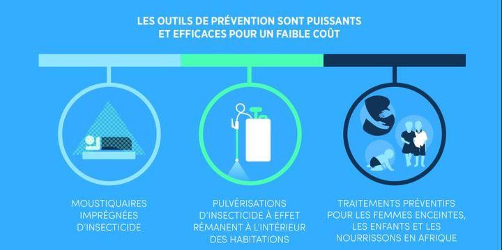 Outils de prévention contre le paludisme (OMS)