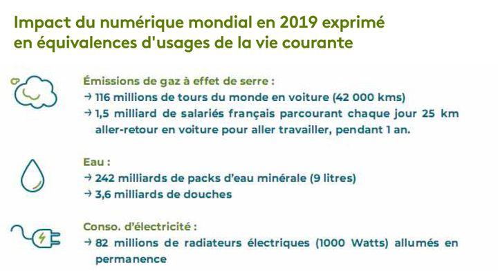 Empreinte environnementale du numérique mondial, Frédéric Bordage, étude GreenIT 2019. (GREENIT.FR)