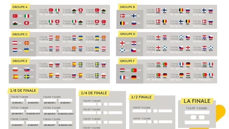 rencontres euro 2021