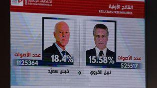 Kais Saïed et Nabil Karoui qualifiés pour le second tour de la présidentielle tunisienne, le 17 septembre 2019. (FETHI BELAID / AFP)