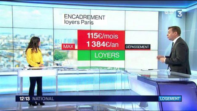 Loyers : l'encadrement est-il respecté à Paris ?