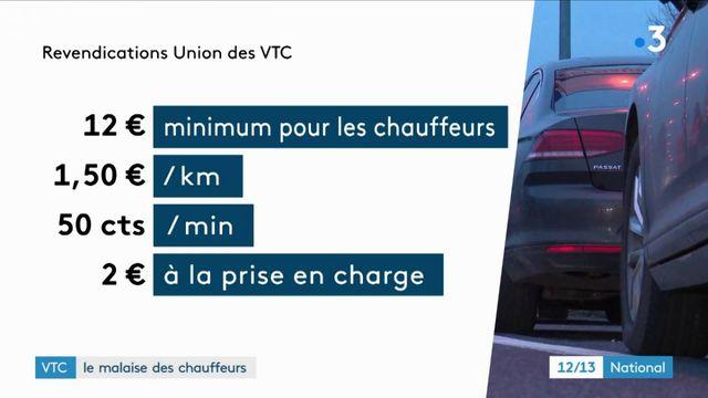 Grève des VTC : la mailase des chauffeurs