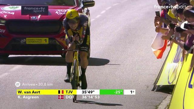 Le Belge n'a pas baissé de rythme dans cette fin de parcours et prend la première place provisoire avec 21 secondes d'avance sur Kasper Asgreen.