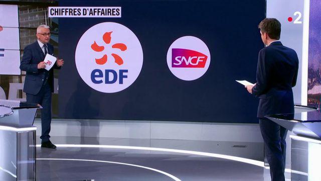 SNCF : le statut des cheminots est-il pénalisant ?