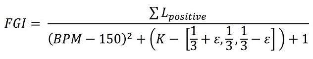 Cette formule mathématique du chercheur Jacob Jolij,détermine les chansons qui rendent heureux. (JACOB JOLIJ)
