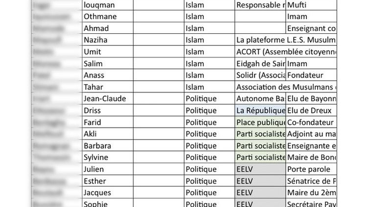 """Fichier Excel attribué au site Fdesouche recensant des profils supposés """"islamogauchistes"""" par ce site d'extrême droite. (CAPTURE D'ECRAN)"""