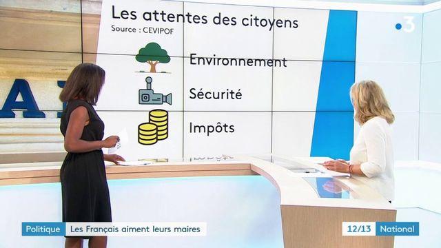 Politique : les maires sont plébiscités par les Français