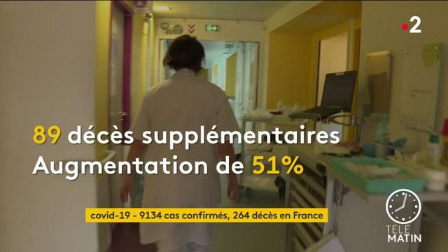 Coronavirus : la situation s'aggrave en France avec 89 décès en 24 heures