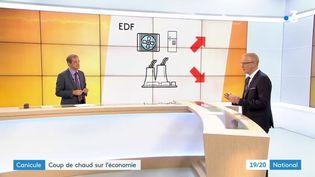 plateau sur l'activité économique durant la canicule. (FRANCE 3)