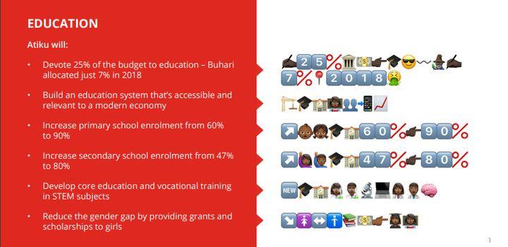 Illustration en émojis du programme d'Atiku Abubakar, candidat à la présidentielle au Nigeria (Capture d'écran)