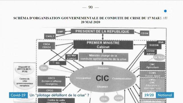 Coronavirus : des problèmes de gestion de la pandémie par l'exécutif ?