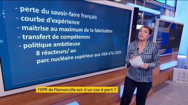 Nucléaire : l'EPR de Flamanville n'est pas un cas à part