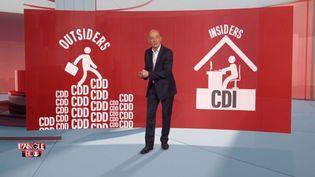 """La théorie des """"insiders"""" et """"outsiders"""" du marché du travail. L'Angle éco. (CAPTURE ECRAN FRANCE 2)"""