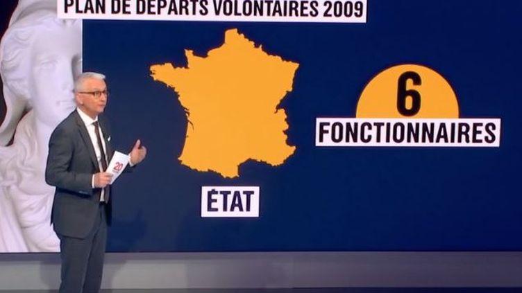 Plateau plan de départ volontaire (FRANCE 2)