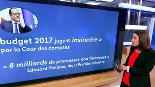Présenté mercredi 22 septembre, le budget de l'année 2022 est majoritairement en hausse.Élodie Largenton, journaliste à France Télévisions, détaille ce budget sur le plateau de France Info.  (CAPTURE ECRAN / FRANCEINFO)