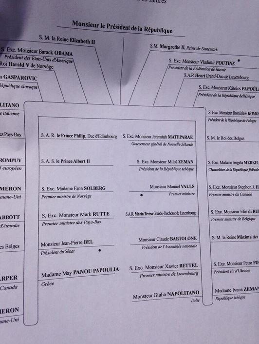 Plan de table du déjeuner des chefs d'Etat pour les cérémonies du Débarquement, le 6 juin 2014. (ANNE BOURSE / FRANCE 3 / FRANCETV INFO)