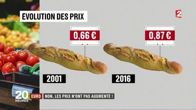 Du franc à l'euro, les prix n'ont pas augmenté