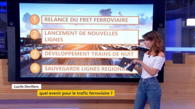 Le gouvernement travaille à la relance du trafic ferroviaire