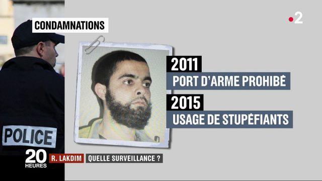 Radouane Lakdim : un défaut de surveillance des services de renseignement ?